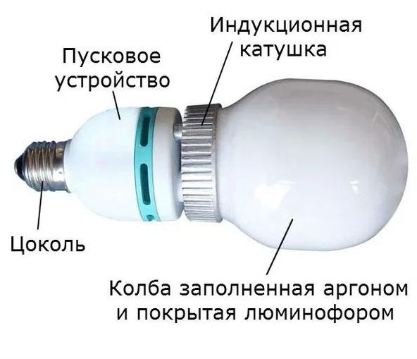 Устройство индукционной лампы
