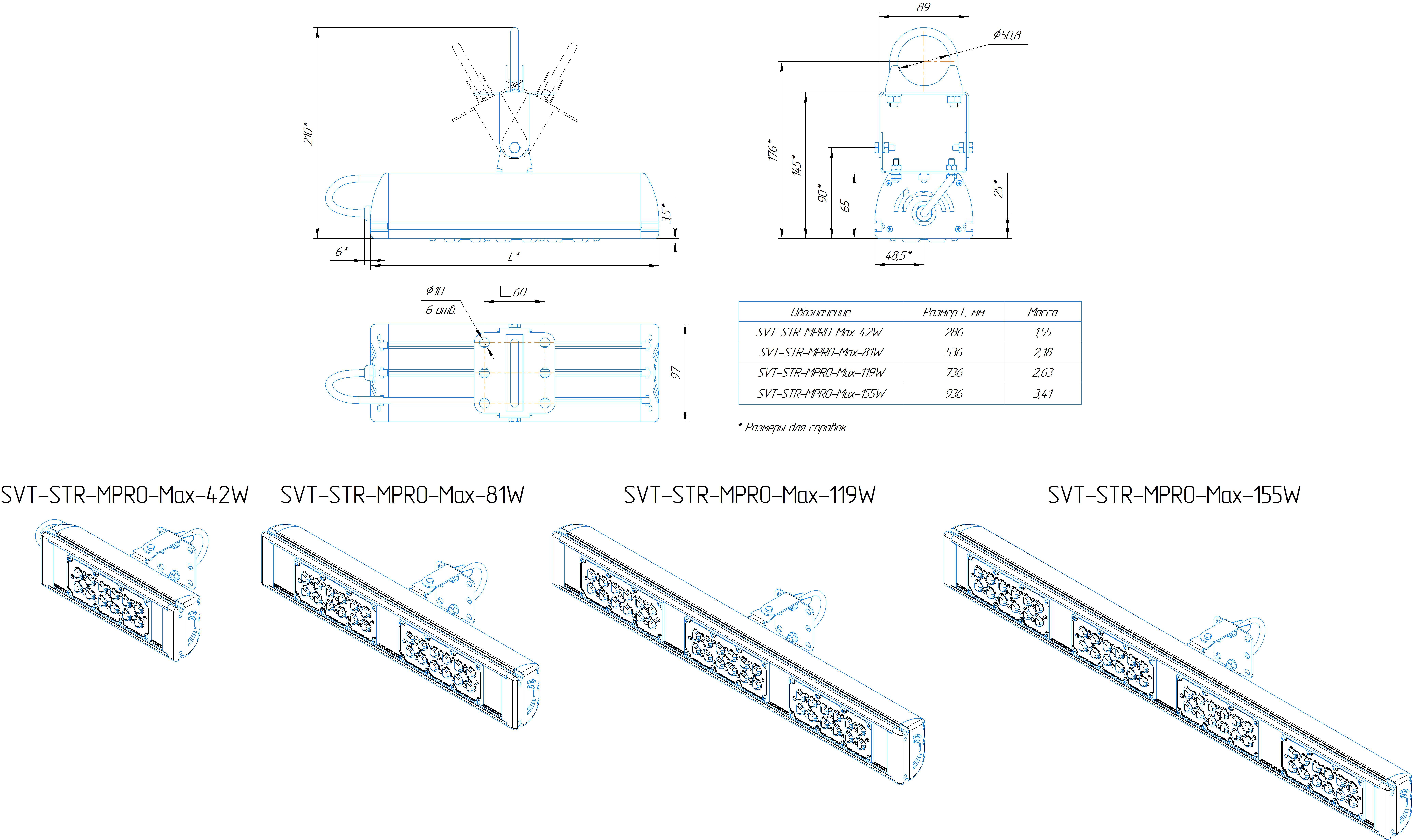 Промышленный светильник Модуль PRO SVT-STR-MPRO-Max-81Вт-45x140