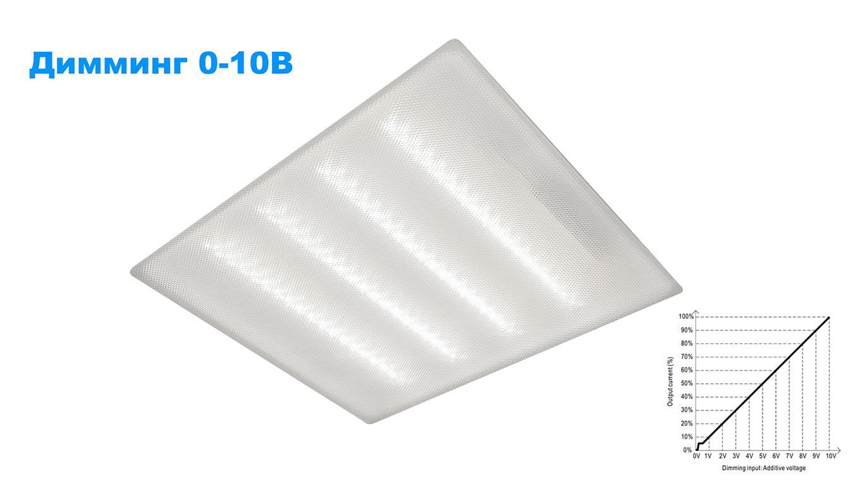 Светодиодный светильник армстронг SVT-ARM-U-AIR-595x595x34-29Вт-PR-Dimm-IP54