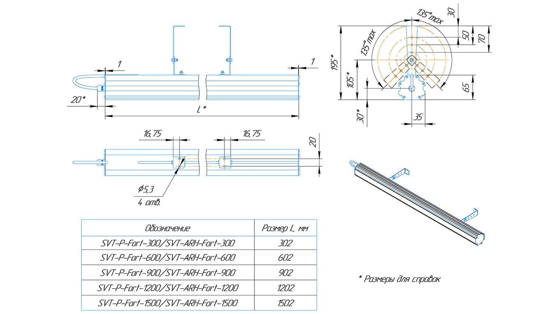 Светильник линейный архитектурный Форт SVT-ARH-Fort-1200-52Вт-10x60