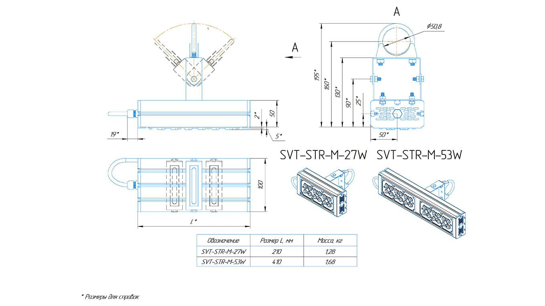 Промышленный прожектор Модуль SVT-STR-M-53Вт-45x140