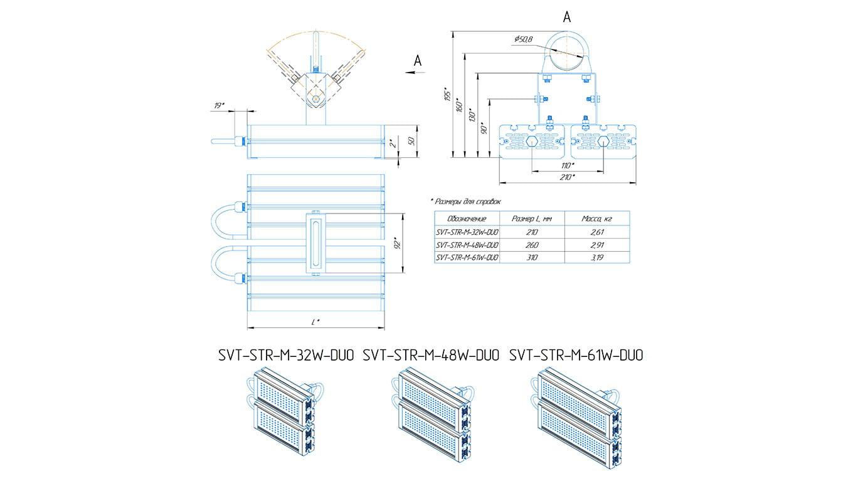 Промышленный светильник Модуль SVT-STR-M-61Вт-DUO