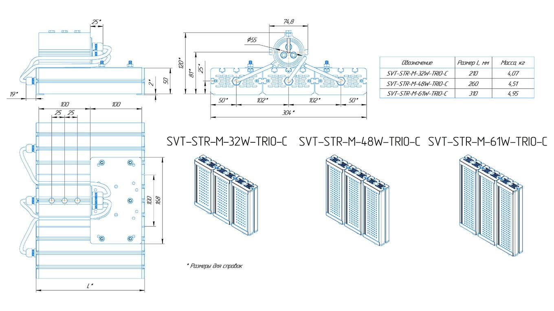 Промышленный светильник Модуль SVT-STR-M-48Вт-TRIO-C (с защитой от 380)