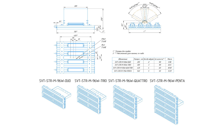 Промышленный светильник Модуль SVT-STR-M-96Вт-PENTA