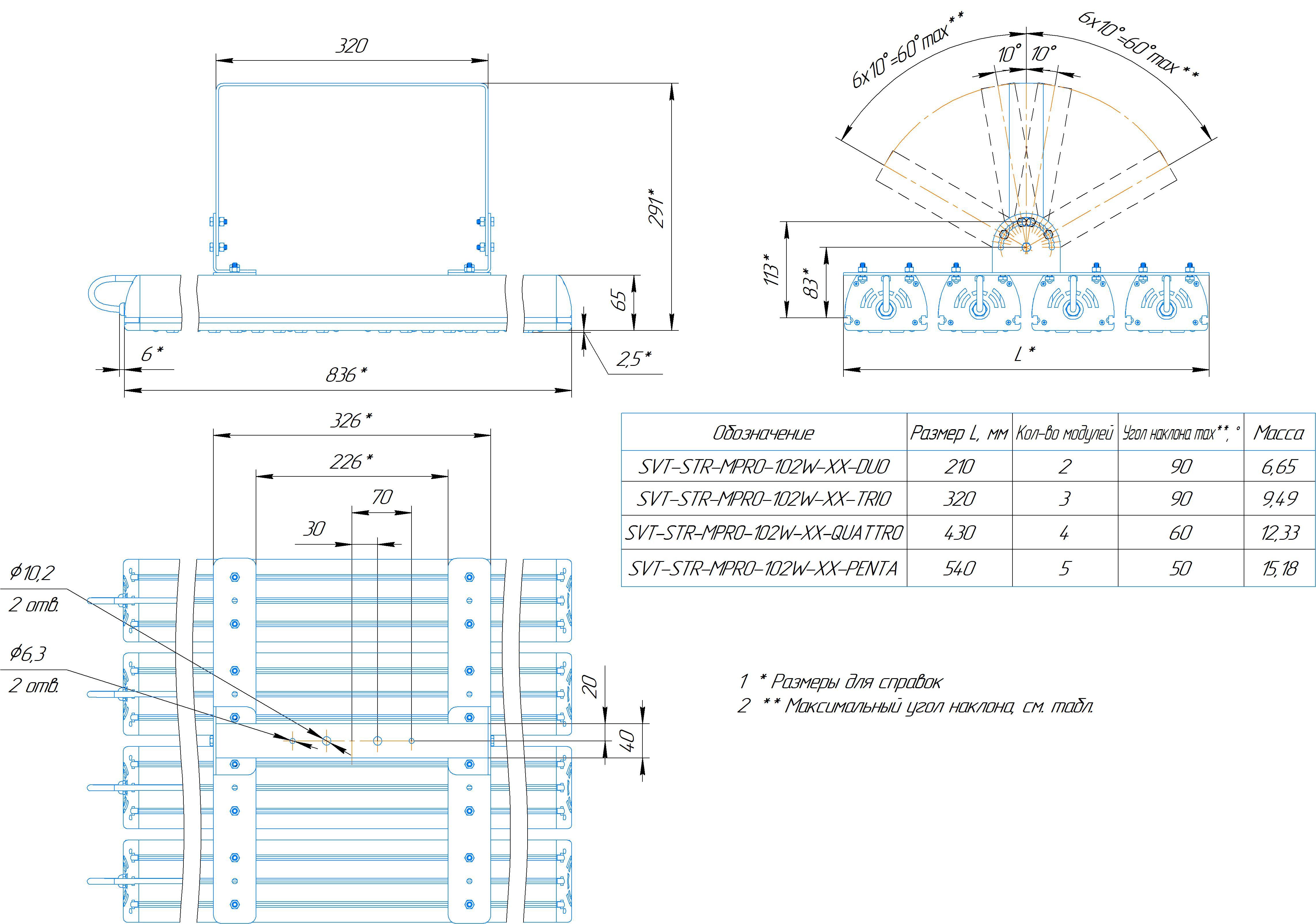 Промышленный светильник Модуль PRO SVT-STR-MPRO-102Вт-100-QUATTRO