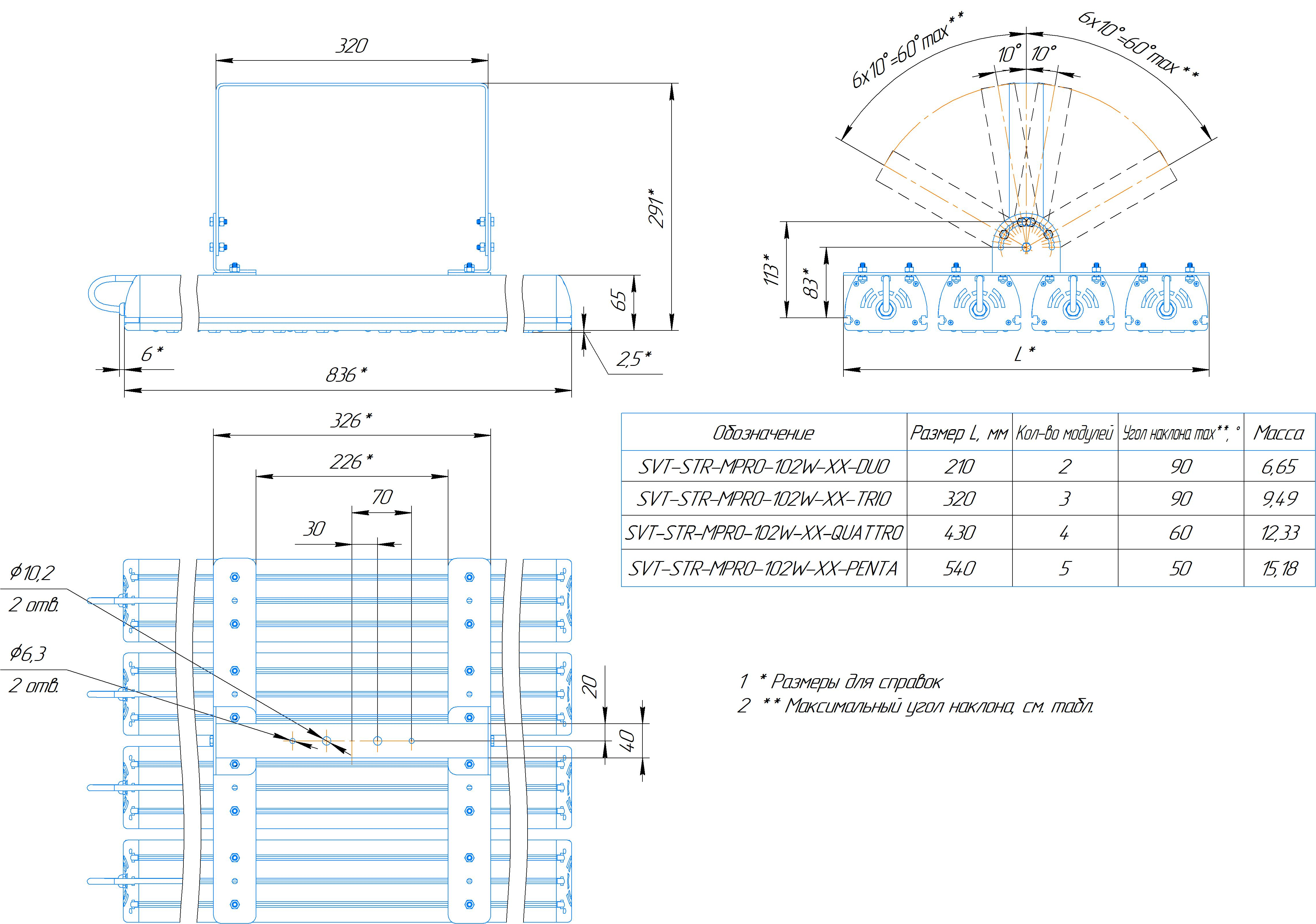 Промышленный светильник Модуль PRO SVT-STR-MPRO-102Вт-65-QUATTRO