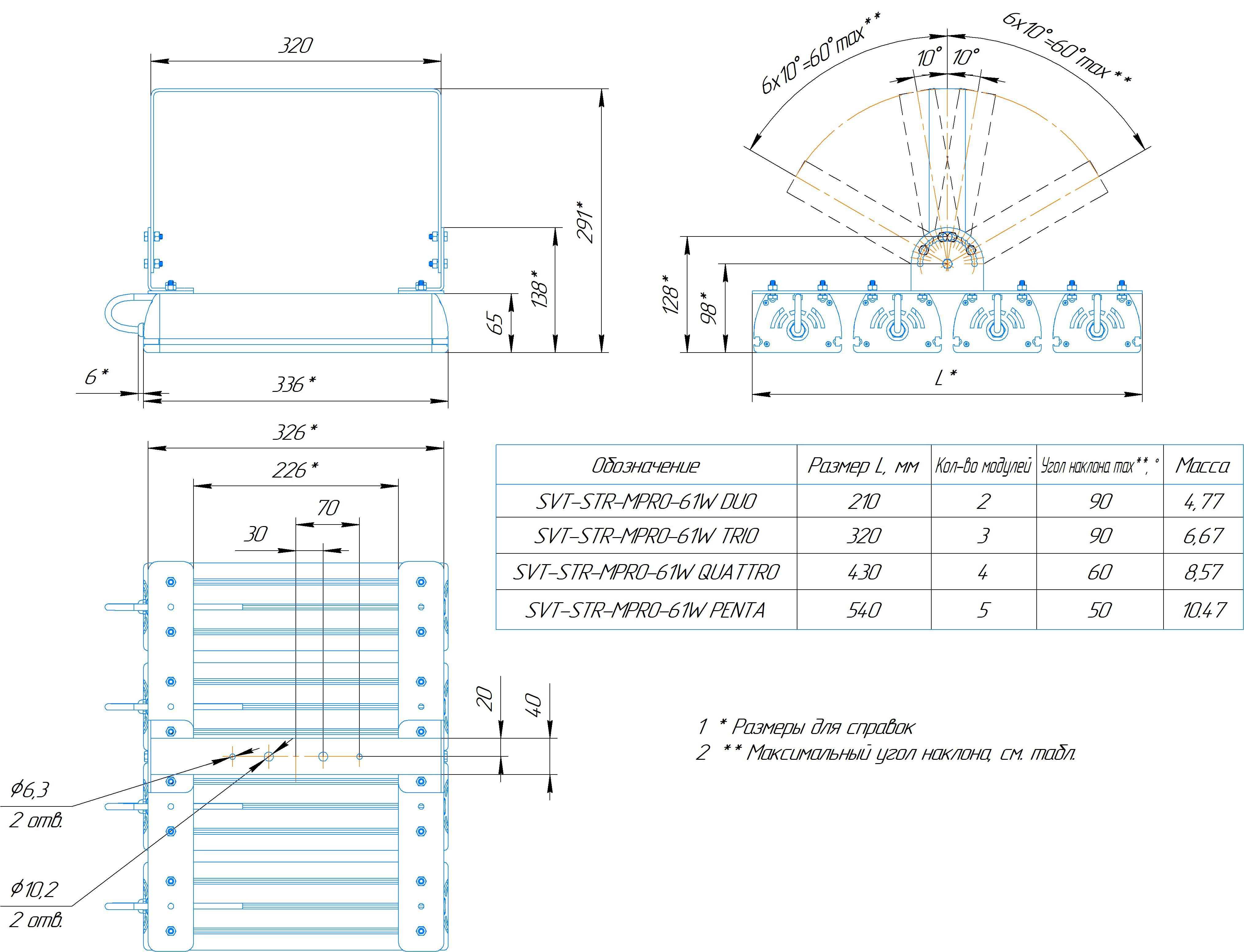 Промышленный светильник Модуль PRO SVT-STR-MPRO-61Вт-DUO