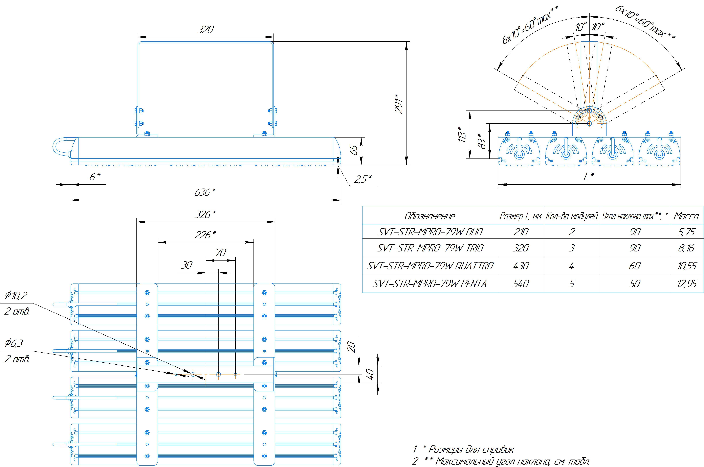Промышленный светильник Модуль PRO SVT-STR-MPRO-79Вт-30x120-QUATTRO