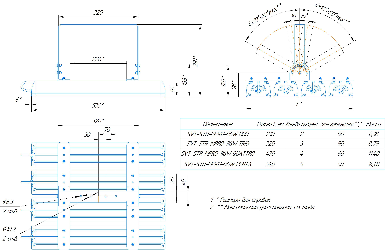 Промышленный светильник Модуль PRO SVT-STR-MPRO-96Вт-TRIO