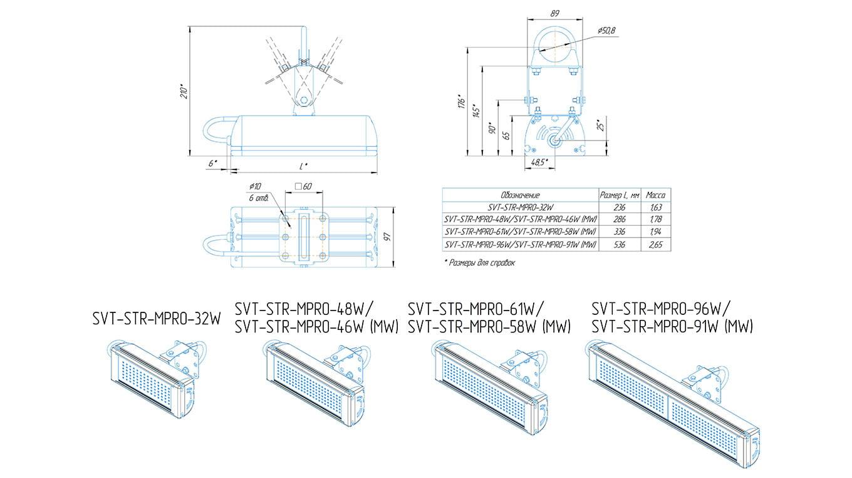 Промышленный светильник Модуль PRO SVT-STR-MPRO-96Вт