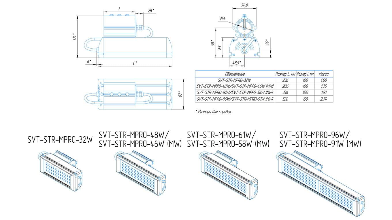 Промышленный светильник Модуль PRO SVT-STR-MPRO-61Вт-C