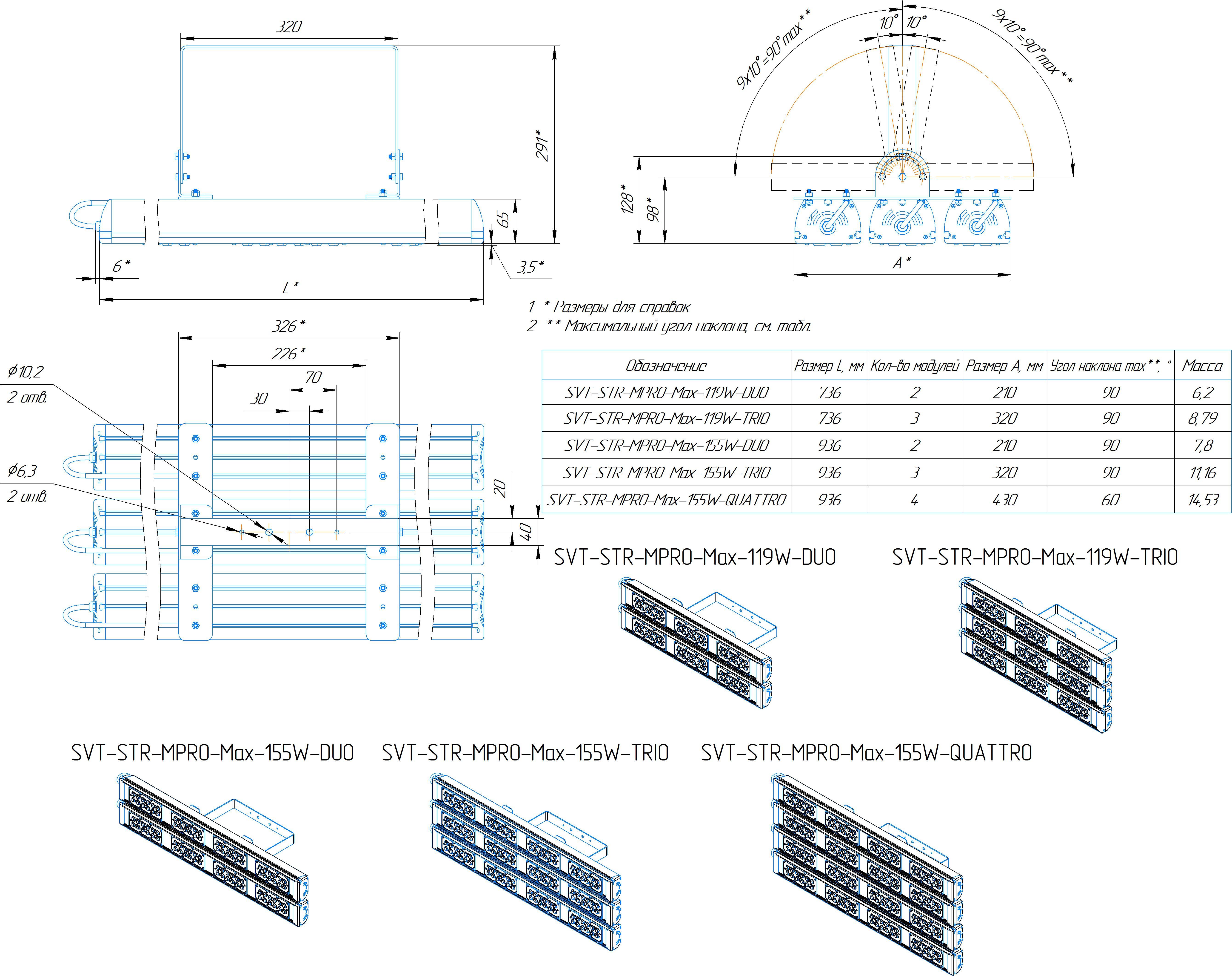 Промышленный светильник Модуль PRO SVT-STR-MPRO-Max-155Вт-35-QUATTRO